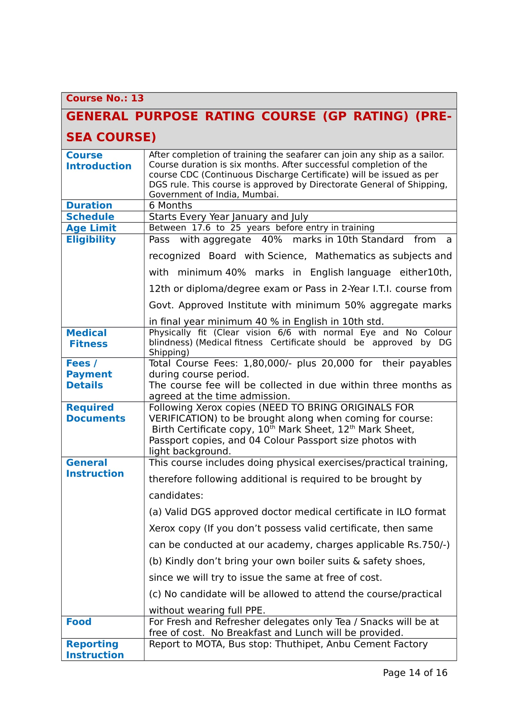 Annexure-1 -Full Course Details-14