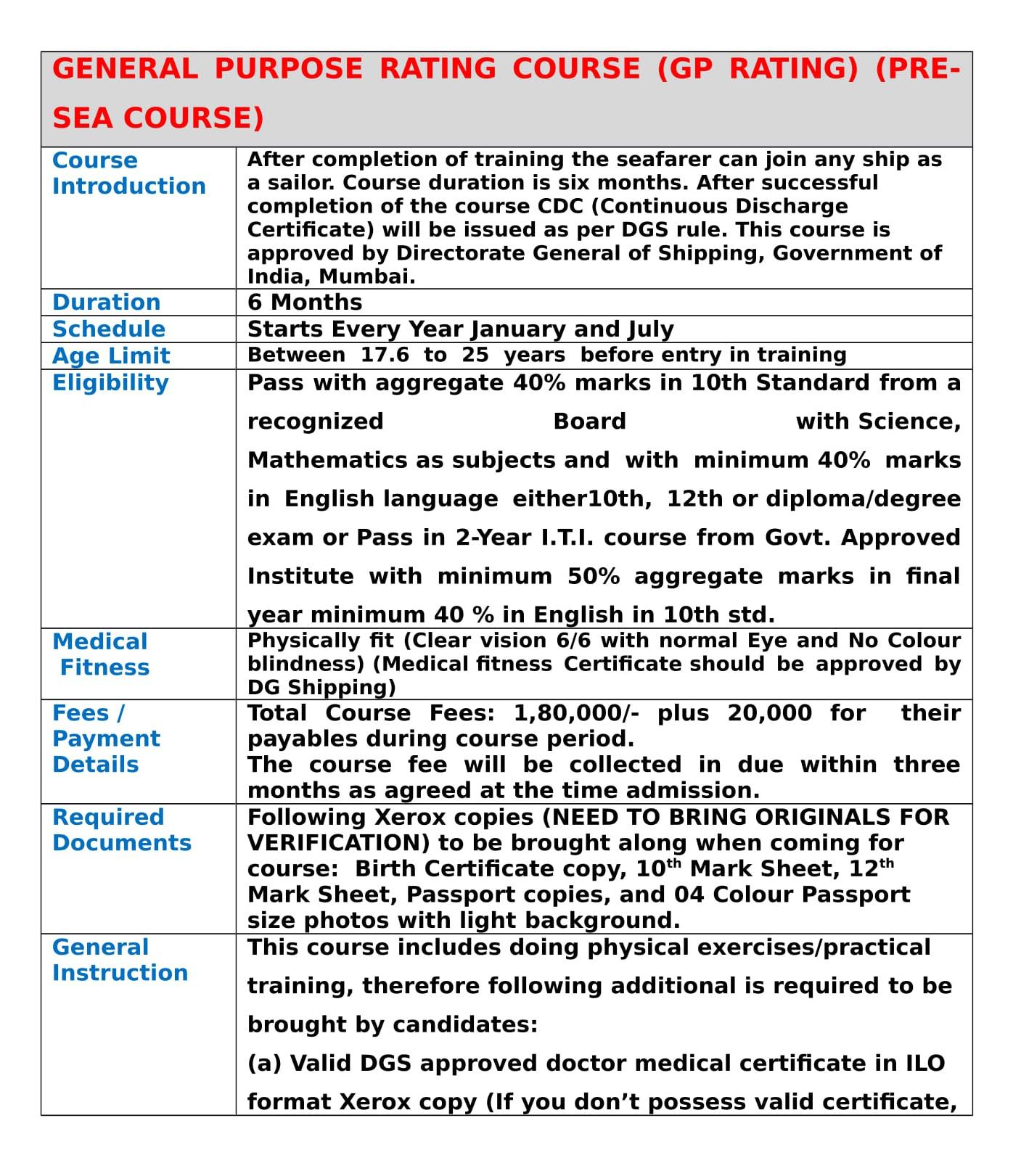 Annexure-1 -Full Course Details - Copy-09